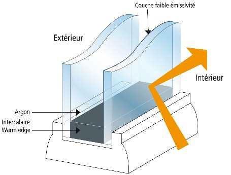 En toiture atelier bailleul for Fenetre atelier double vitrage